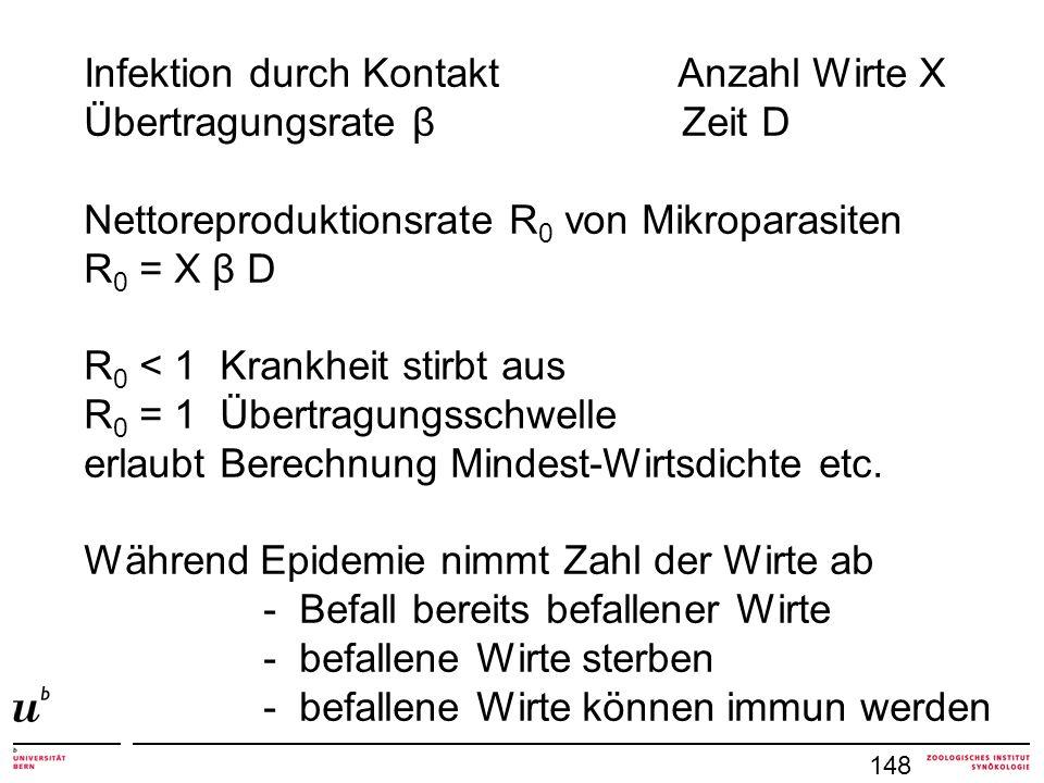 148 Infektion durch Kontakt Anzahl Wirte X Übertragungsrate β Zeit D Nettoreproduktionsrate R 0 von Mikroparasiten R 0 = X β D R 0 < 1 Krankheit stirbt aus R 0 = 1 Übertragungsschwelle erlaubt Berechnung Mindest-Wirtsdichte etc.