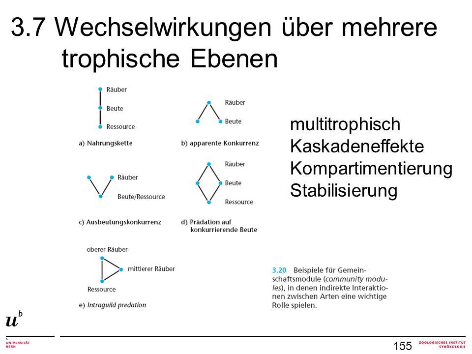 3.7 Wechselwirkungen über mehrere trophische Ebenen 155 multitrophisch Kaskadeneffekte Kompartimentierung Stabilisierung