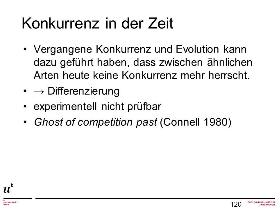 Vergangene Konkurrenz und Evolution kann dazu geführt haben, dass zwischen ähnlichen Arten heute keine Konkurrenz mehr herrscht.
