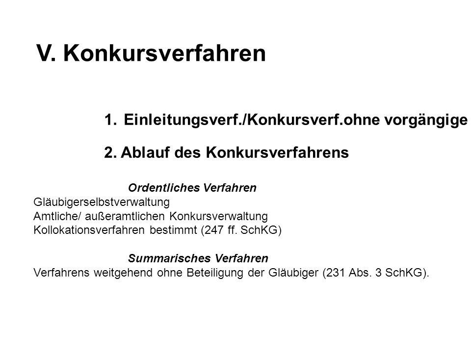 1. Einleitungsverf./Konkursverf.ohne vorgängige Betr. 2. Ablauf des Konkursverfahrens Ordentliches Verfahren Gläubigerselbstverwaltung Amtliche/ außer