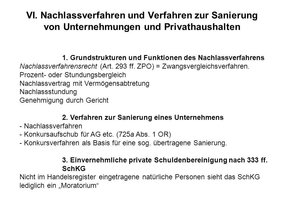 VI. Nachlassverfahren und Verfahren zur Sanierung von Unternehmungen und Privathaushalten 1. Grundstrukturen und Funktionen des Nachlassverfahrens Nac