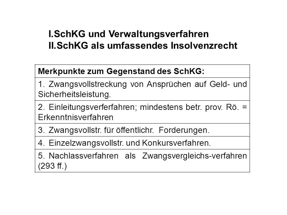 I.SchKG und Verwaltungsverfahren II.SchKG als umfassendes Insolvenzrecht Merkpunkte zum Gegenstand des SchKG: 1. Zwangsvollstreckung von Ansprüchen au
