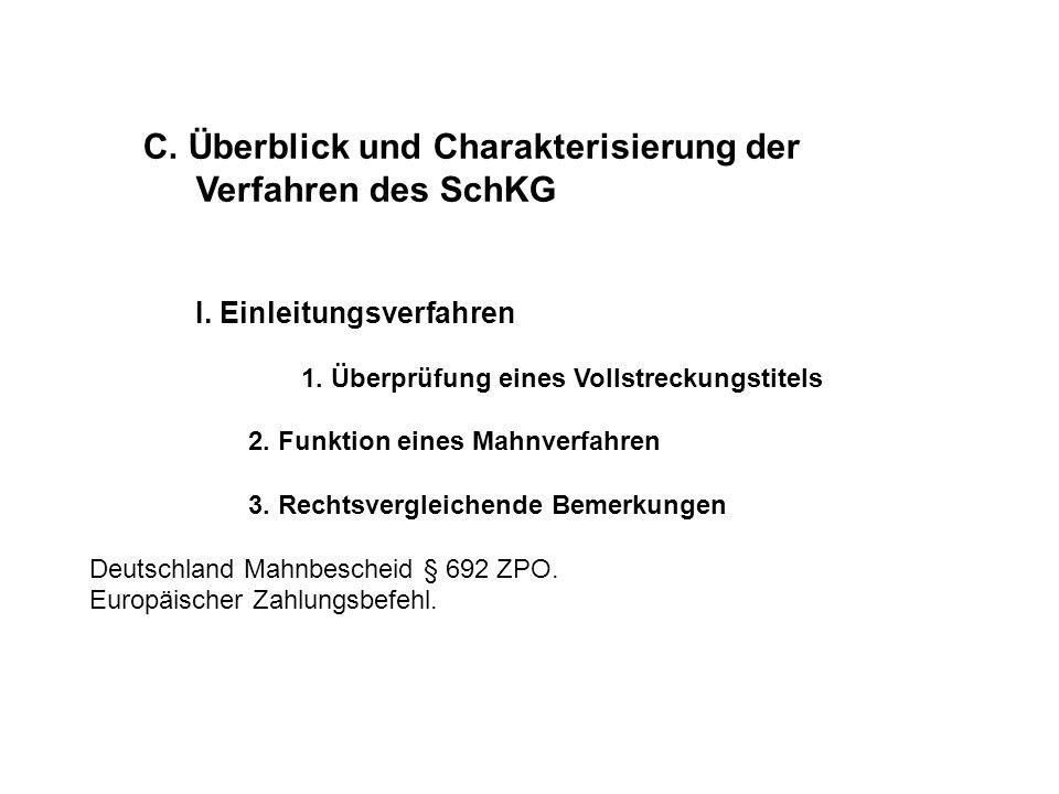 C. Überblick und Charakterisierung der Verfahren des SchKG I. Einleitungsverfahren 1. Überprüfung eines Vollstreckungstitels 2. Funktion eines Mahnver
