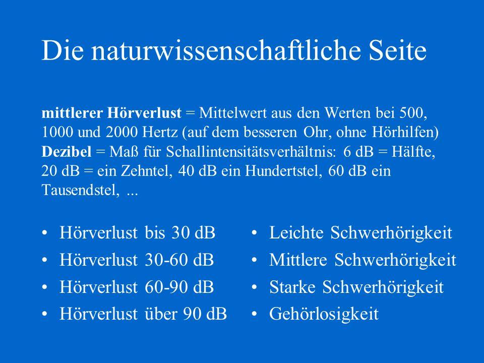 Ignoranz und Feindseligkeit bei Politikern und Beamten Vier Anekdoten: + Tirol + ORF + Kärnten + Statistik Austria
