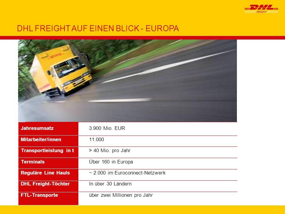 2 Jahresumsatz3.900 Mio. EUR Mitarbeiter/innen 11.000 Transportleistung in t> 40 Mio. pro Jahr TerminalsÜber 160 in Europa Reguläre Line Hauls~ 2.000