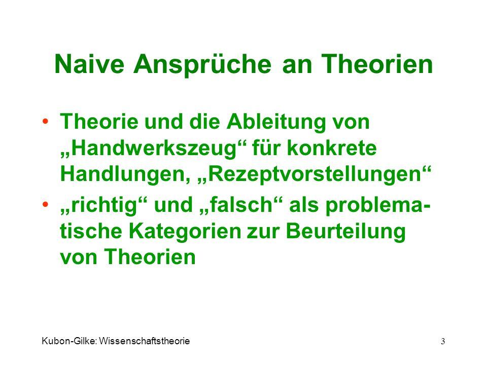 Kubon-Gilke: Wissenschaftstheorie 3 Naive Ansprüche an Theorien Theorie und die Ableitung von Handwerkszeug für konkrete Handlungen, Rezeptvorstellung