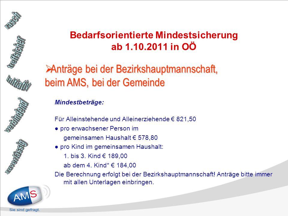 Bedarfsorientierte Mindestsicherung ab 1.10.2011 in OÖ Mindestbeträge: Für Alleinstehende und Alleinerziehende 821,50 pro erwachsener Person im gemein