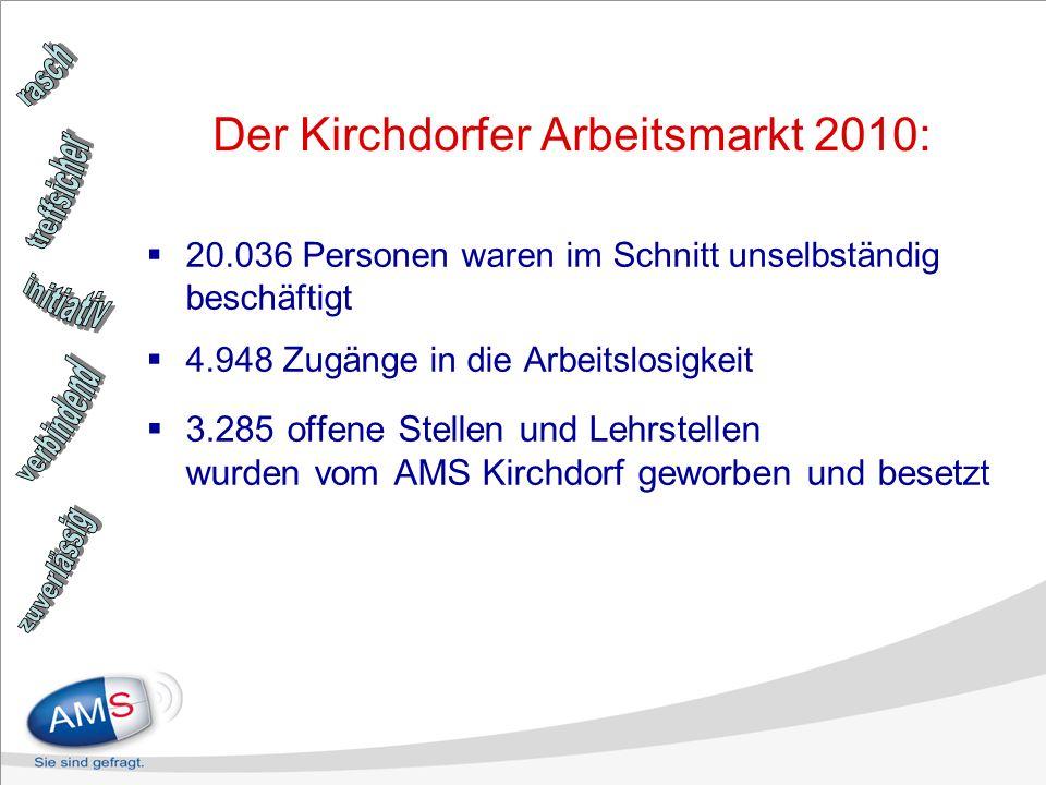 Der Kirchdorfer Arbeitsmarkt 2010: 20.036 Personen waren im Schnitt unselbständig beschäftigt 4.948 Zugänge in die Arbeitslosigkeit 3.285 offene Stell