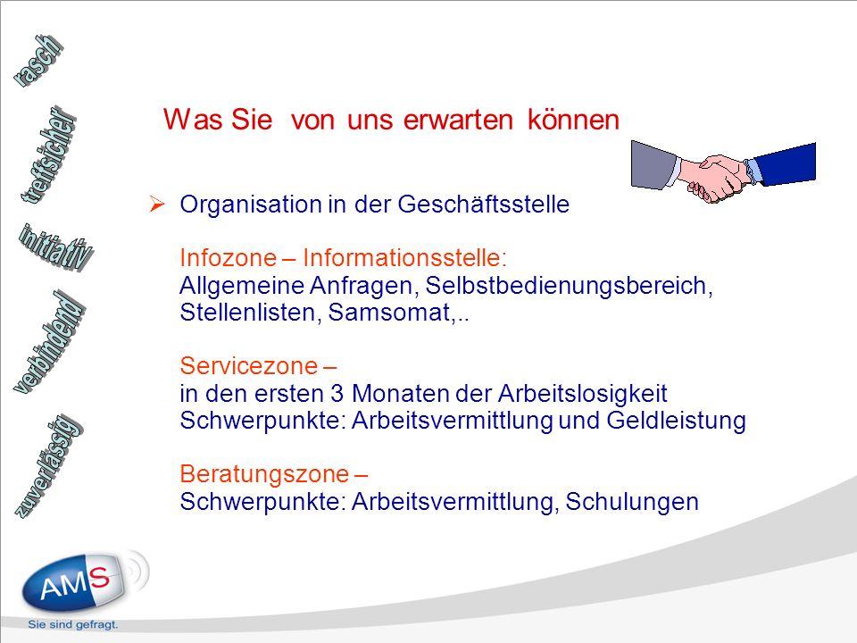 Was Sie von uns erwarten können Organisation in der Geschäftsstelle Infozone – Informationsstelle: Allgemeine Anfragen, Selbstbedienungsbereich, Stell