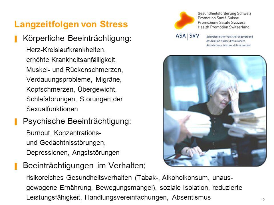 Langzeitfolgen von Stress Körperliche Beeinträchtigung: Herz-Kreislaufkrankheiten, erhöhte Krankheitsanfälligkeit, Muskel- und Rückenschmerzen, Verdau