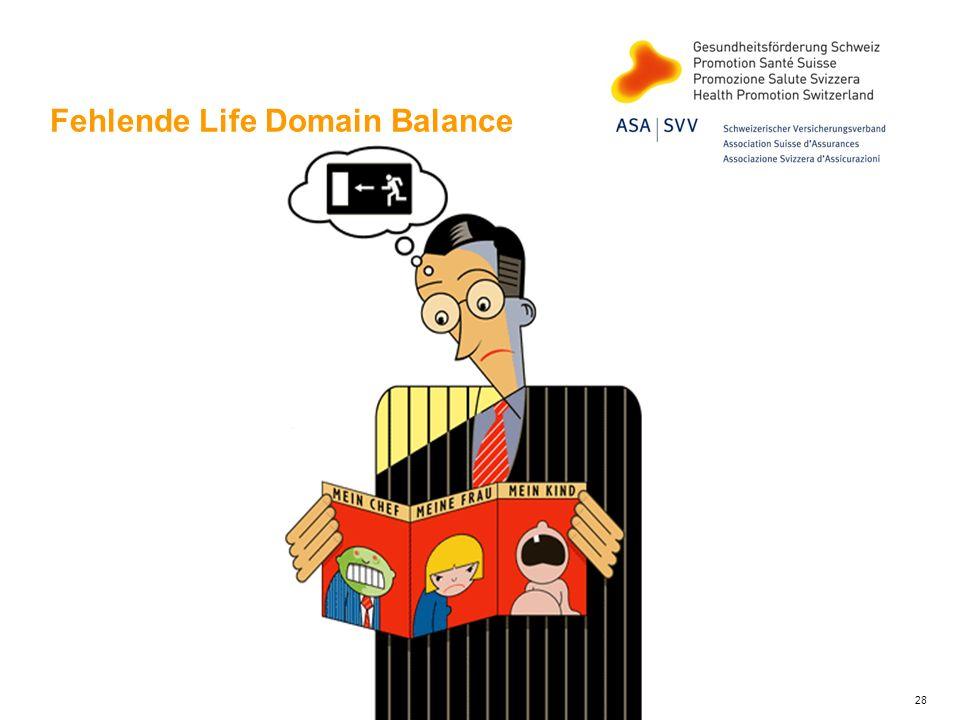 Fehlende Life Domain Balance 28