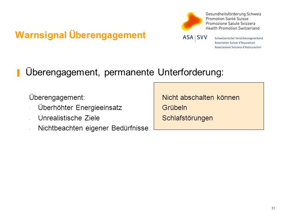Warnsignal Überengagement Überengagement, permanente Unterforderung: Überengagement: Nicht abschalten können - Überhöhter Energieeinsatz Grübeln - Unr