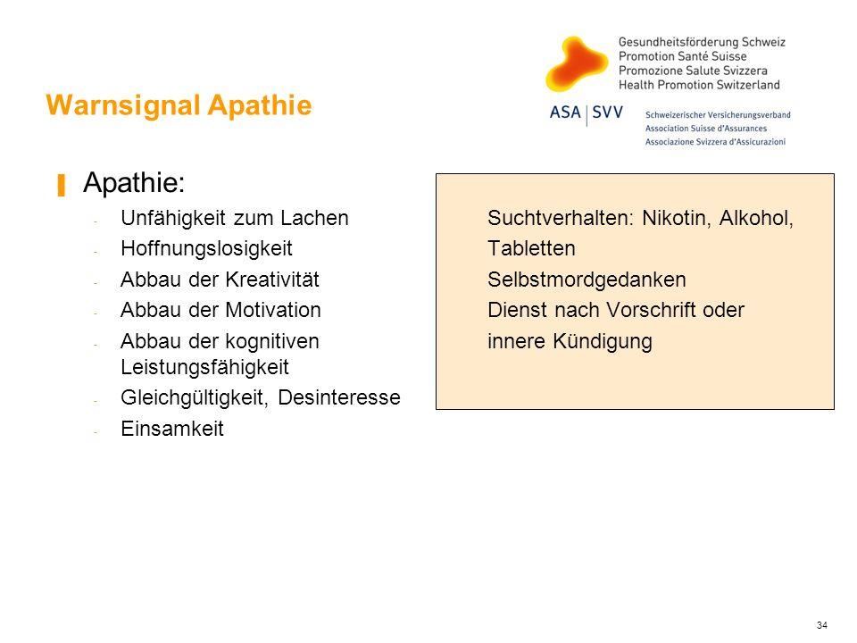 Warnsignal Apathie Apathie: - Unfähigkeit zum LachenSuchtverhalten: Nikotin, Alkohol, - Hoffnungslosigkeit Tabletten - Abbau der Kreativität Selbstmor
