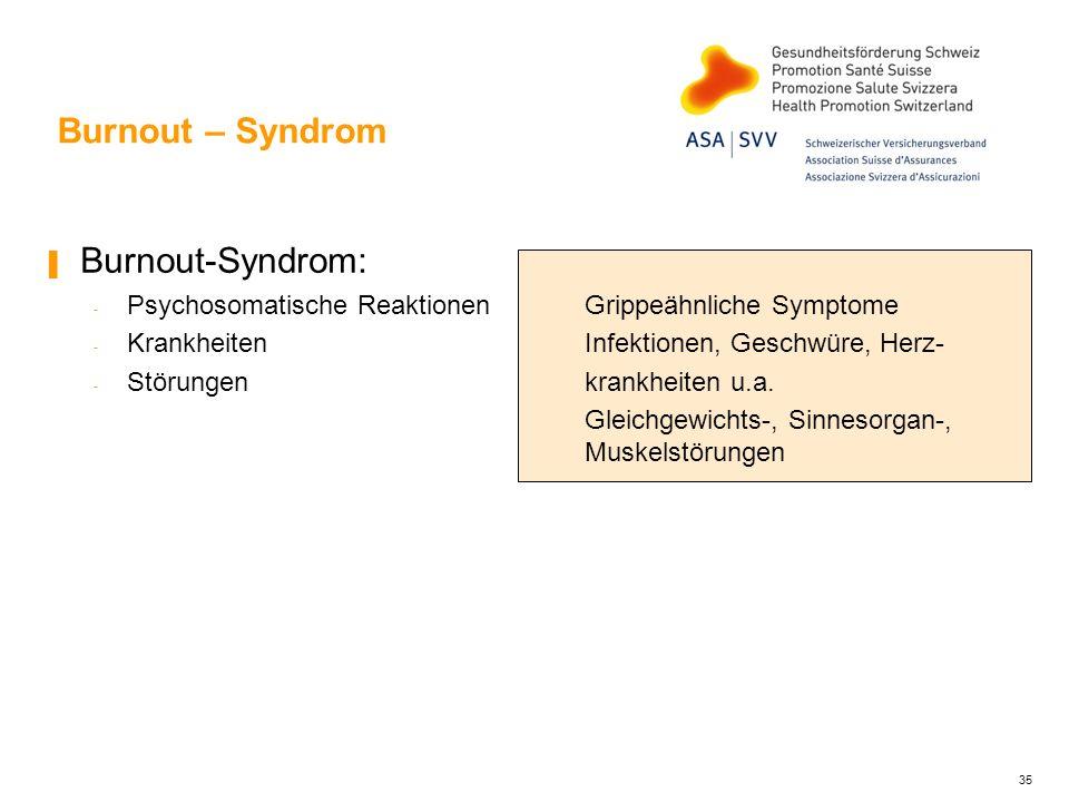 Burnout – Syndrom Burnout-Syndrom: - Psychosomatische ReaktionenGrippeähnliche Symptome - KrankheitenInfektionen, Geschwüre, Herz- - Störungenkrankhei