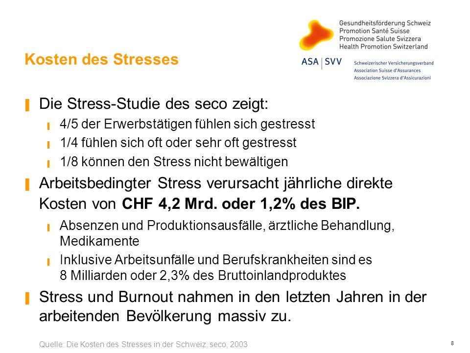 8 Die Stress-Studie des seco zeigt: 4/5 der Erwerbstätigen fühlen sich gestresst 1/4 fühlen sich oft oder sehr oft gestresst 1/8 können den Stress nic