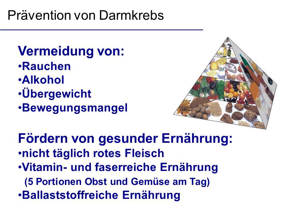 Vermeidung von: Rauchen Alkohol Übergewicht Bewegungsmangel Fördern von gesunder Ernährung: nicht täglich rotes Fleisch Vitamin- und faserreiche Ernäh