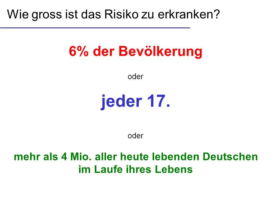 6% der Bevölkerung oder jeder 17. oder mehr als 4 Mio. aller heute lebenden Deutschen im Laufe ihres Lebens Wie gross ist das Risiko zu erkranken?