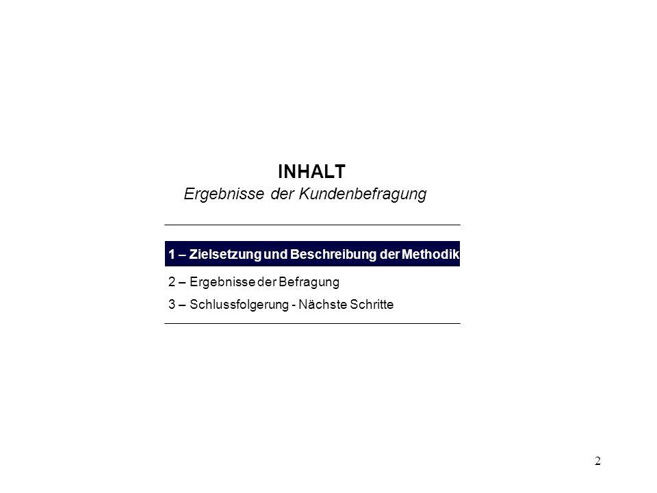 2 INHALT Ergebnisse der Kundenbefragung 1 – Zielsetzung und Beschreibung der Methodik 2 – Ergebnisse der Befragung 3 – Schlussfolgerung - Nächste Schr