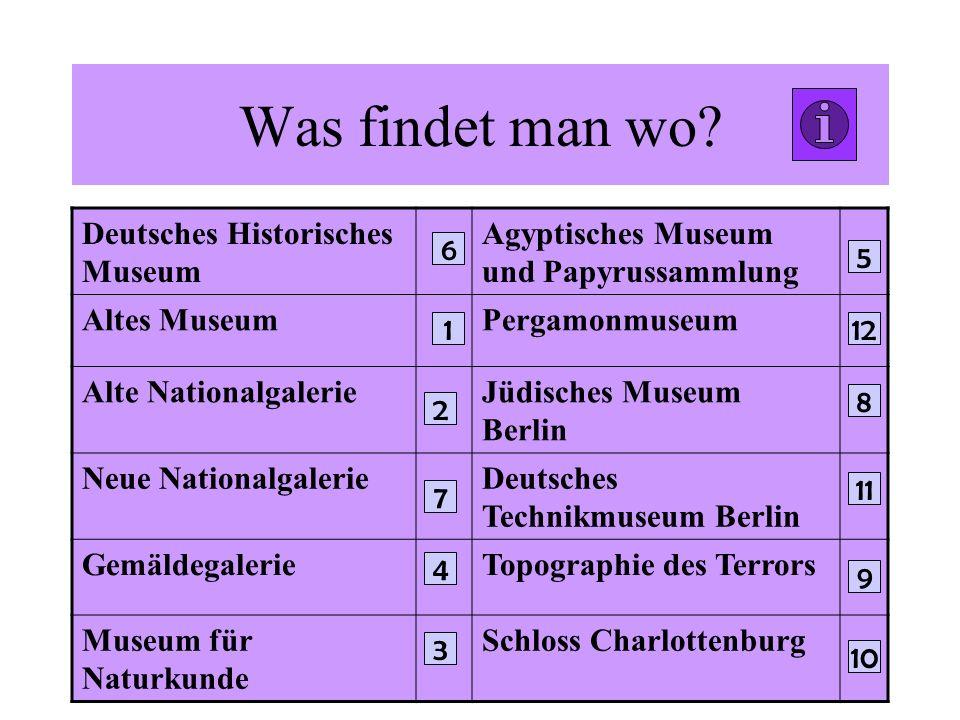 In den Folgenden Seiten finden Sie eine Liste mit den Museen, die am meisten besucht sind. Finden Sie heraus, welche Textnummer mit welchem Museum pas