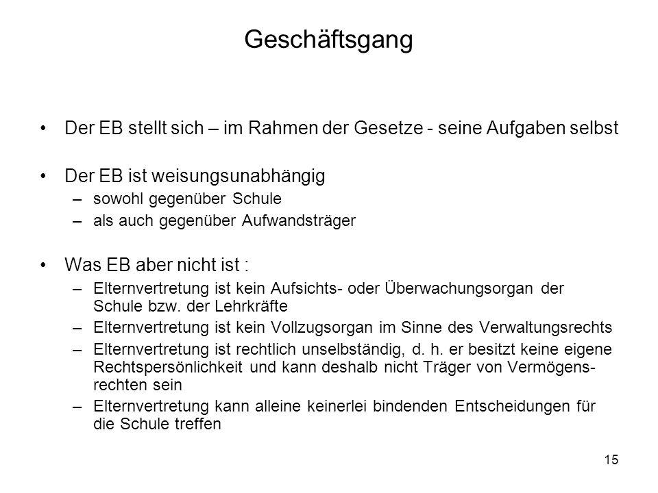 15 Der EB stellt sich – im Rahmen der Gesetze - seine Aufgaben selbst Der EB ist weisungsunabhängig –sowohl gegenüber Schule –als auch gegenüber Aufwa