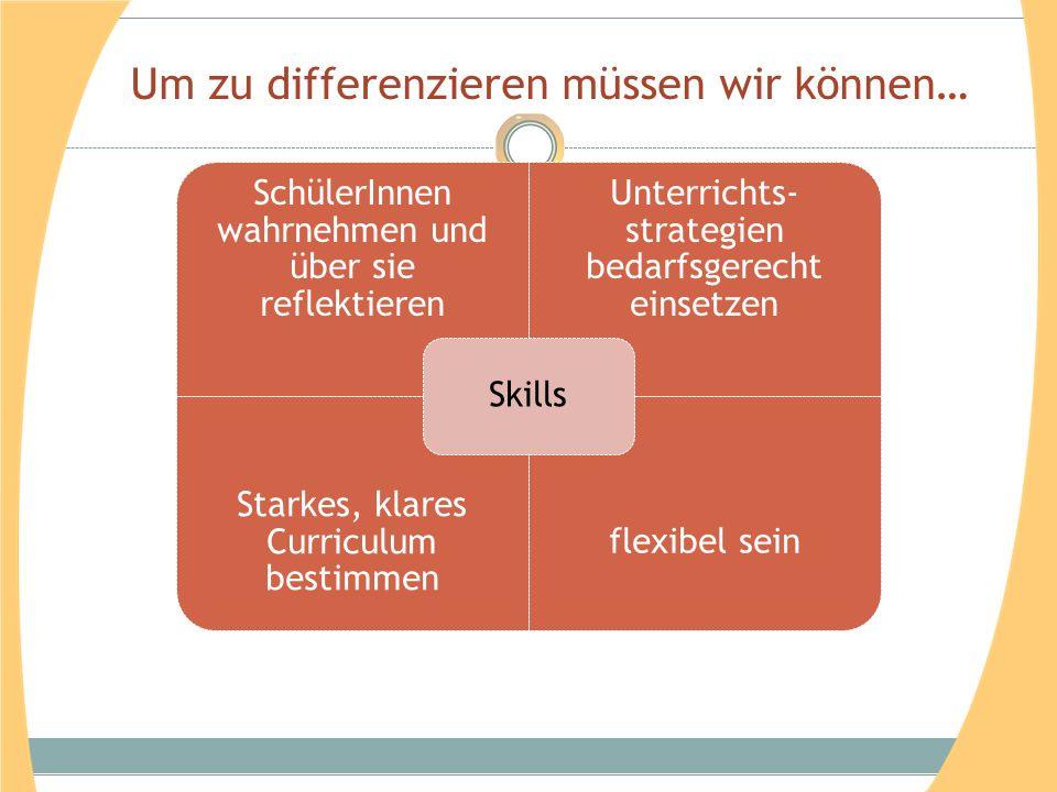 Lernspeisekarte Hauptgang (muss) 1.Artikel lesen 2.Mapping zum Thema 3.Vorher-Nachher Einträge im Lerntagebuch Beilagen (Wähle 3) 1.Brettspiel 2.Online-Aufgaben 3.… 4.… 5.… Nachspeise (Wähle 1) 1.Interview 2.Plakat 3.…