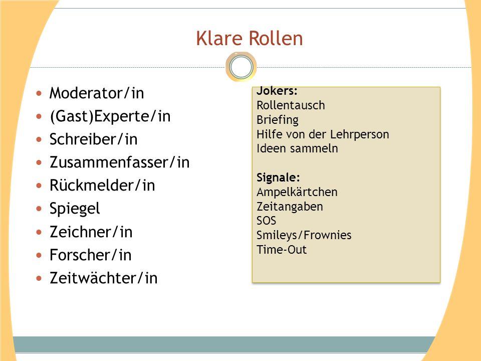 Klare Rollen Moderator/in (Gast)Experte/in Schreiber/in Zusammenfasser/in Rückmelder/in Spiegel Zeichner/in Forscher/in Zeitwächter/in Jokers: Rollent