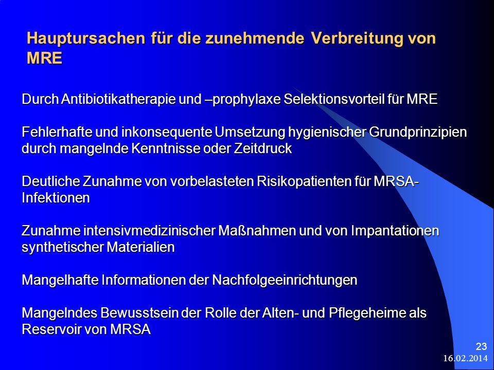 16.02.2014 23 Hauptursachen für die zunehmende Verbreitung von MRE Durch Antibiotikatherapie und –prophylaxe Selektionsvorteil für MRE Fehlerhafte und