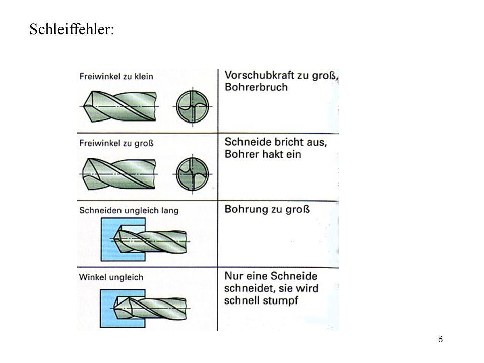 6 Schleiffehler: