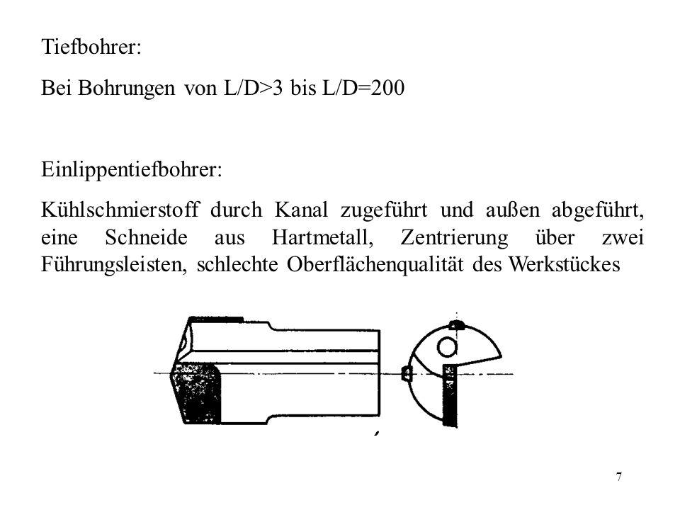 7 Tiefbohrer: Bei Bohrungen von L/D>3 bis L/D=200 Einlippentiefbohrer: Kühlschmierstoff durch Kanal zugeführt und außen abgeführt, eine Schneide aus Hartmetall, Zentrierung über zwei Führungsleisten, schlechte Oberflächenqualität des Werkstückes