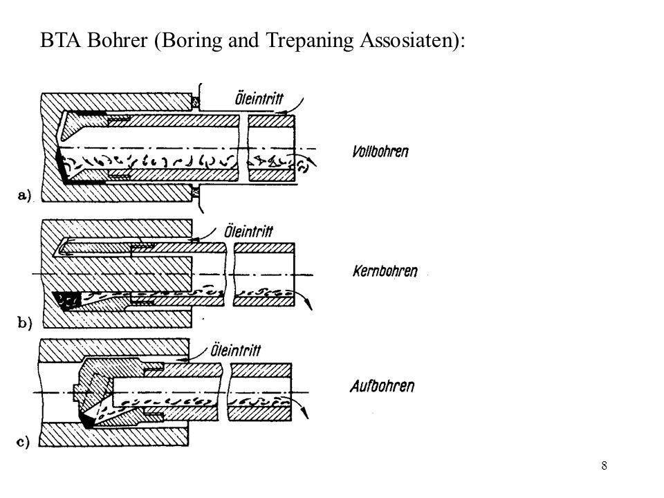 8 BTA Bohrer (Boring and Trepaning Assosiaten):