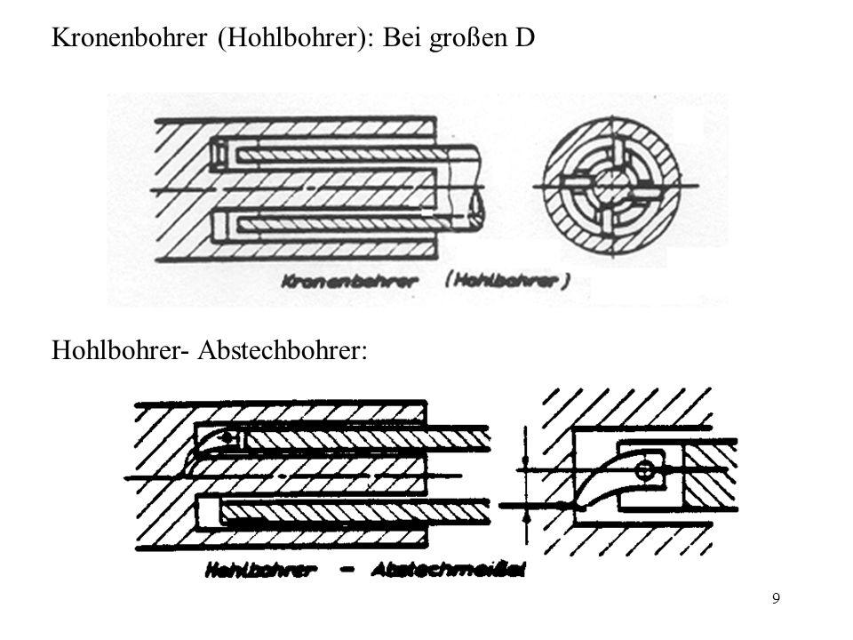 9 Kronenbohrer (Hohlbohrer): Bei großen D Hohlbohrer- Abstechbohrer:
