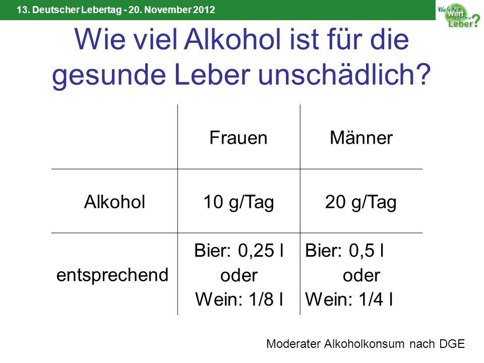 13. Deutscher Lebertag - 20. November 2012 Wie viel Alkohol ist für die gesunde Leber unschädlich? Moderater Alkoholkonsum nach DGE FrauenMänner Alkoh