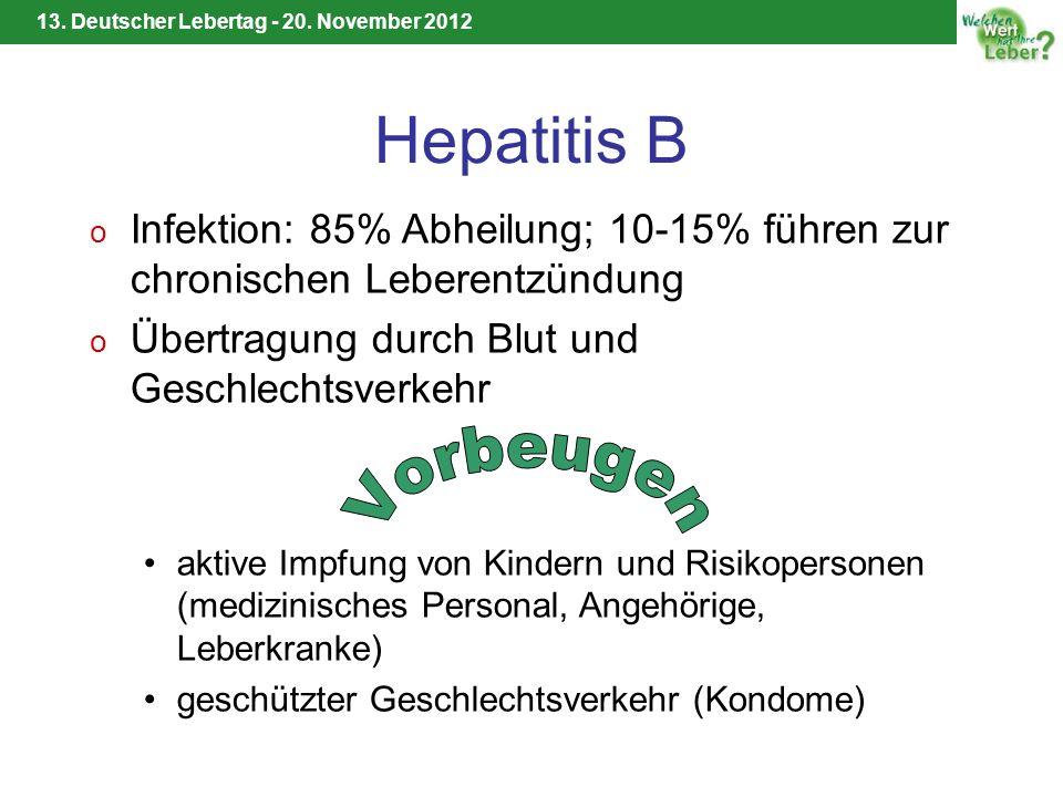 13. Deutscher Lebertag - 20. November 2012 Hepatitis B o Infektion: 85% Abheilung; 10-15% führen zur chronischen Leberentzündung o Übertragung durch B