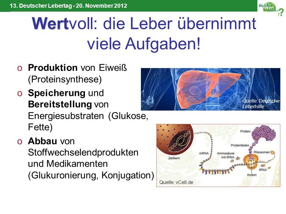 13. Deutscher Lebertag - 20. November 2012 Wert Wertvoll: die Leber übernimmt viele Aufgaben! oProduktion von Eiweiß (Proteinsynthese) oSpeicherung un