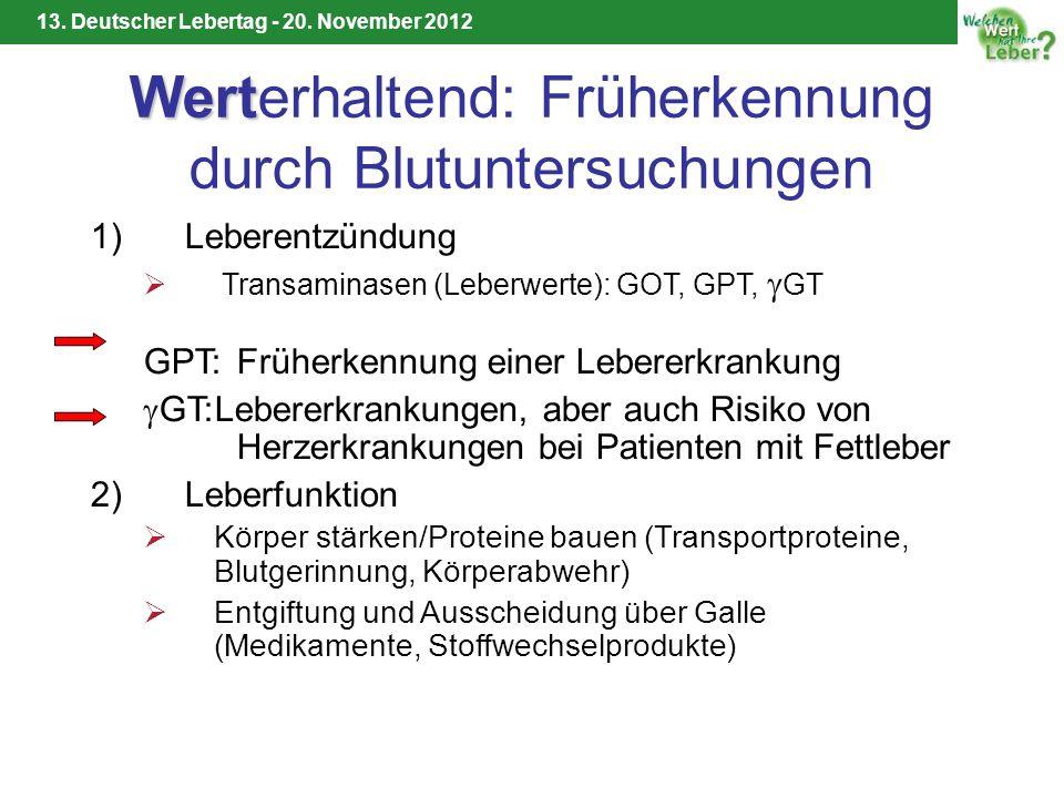 13. Deutscher Lebertag - 20. November 2012 Wert Werterhaltend: Früherkennung durch Blutuntersuchungen 1)Leberentzündung Transaminasen (Leberwerte): GO