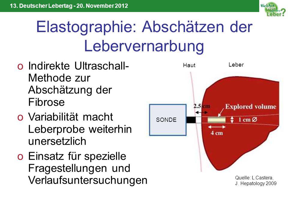13. Deutscher Lebertag - 20. November 2012 Elastographie: Abschätzen der Lebervernarbung oIndirekte Ultraschall- Methode zur Abschätzung der Fibrose o