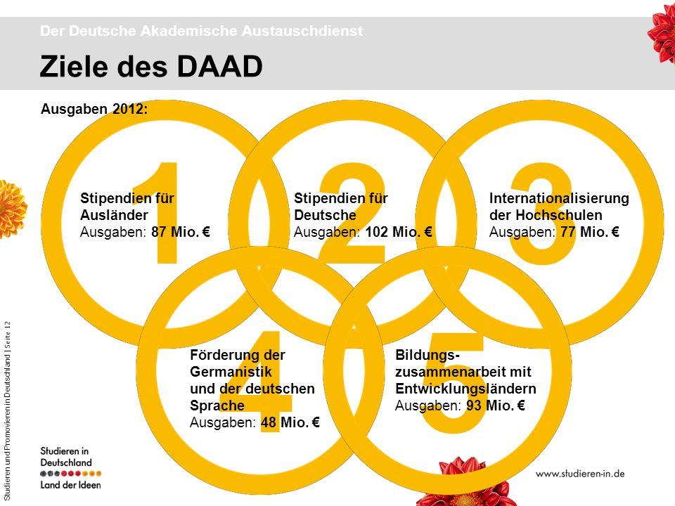 Studieren und Promovieren in Deutschland | Seite 12 123 45 Ziele des DAAD Der Deutsche Akademische Austauschdienst Stipendien für Ausländer Ausgaben: