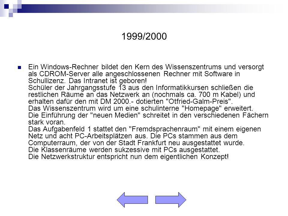 1999/2000 Ein Windows-Rechner bildet den Kern des Wissenszentrums und versorgt als CDROM-Server alle angeschlossenen Rechner mit Software in Schullizenz.