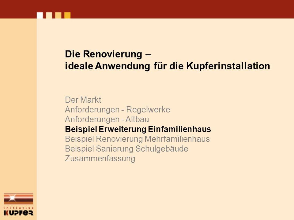 Die Renovierung – ideale Anwendung für die Kupferinstallation Der Markt Anforderungen - Regelwerke Anforderungen - Altbau Beispiel Erweiterung Einfami