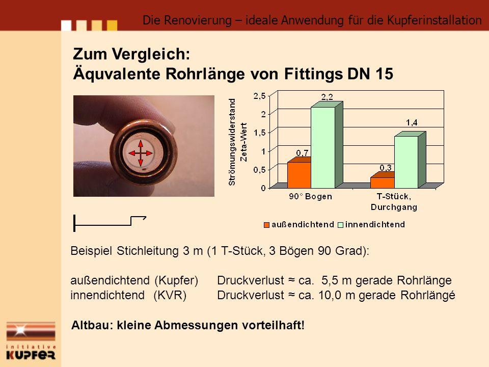 Beispiel Stichleitung 3 m (1 T-Stück, 3 Bögen 90 Grad): außendichtend (Kupfer)Druckverlust ca. 5,5 m gerade Rohrlänge innendichtend (KVR) Druckverlust