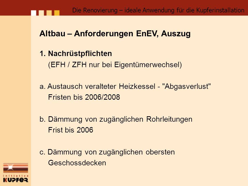 Die Renovierung – ideale Anwendung für die Kupferinstallation Altbau – Anforderungen EnEV, Auszug 2.