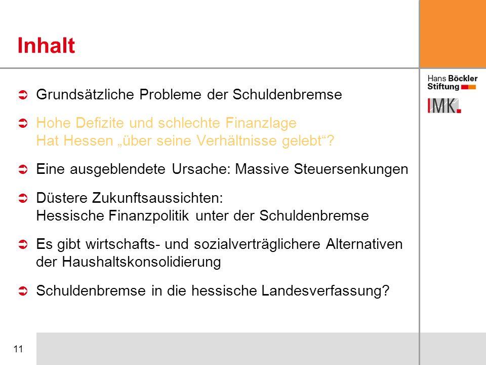11 Grundsätzliche Probleme der Schuldenbremse Hohe Defizite und schlechte Finanzlage Hat Hessen über seine Verhältnisse gelebt? Eine ausgeblendete Urs
