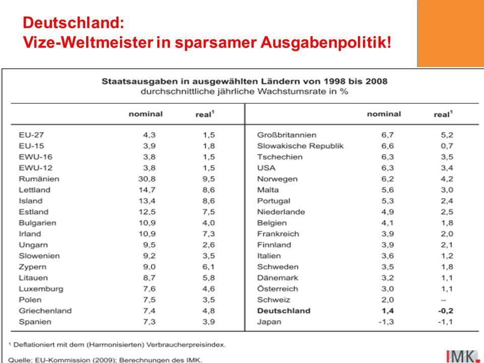 16 Deutschland: Vize-Weltmeister in sparsamer Ausgabenpolitik!