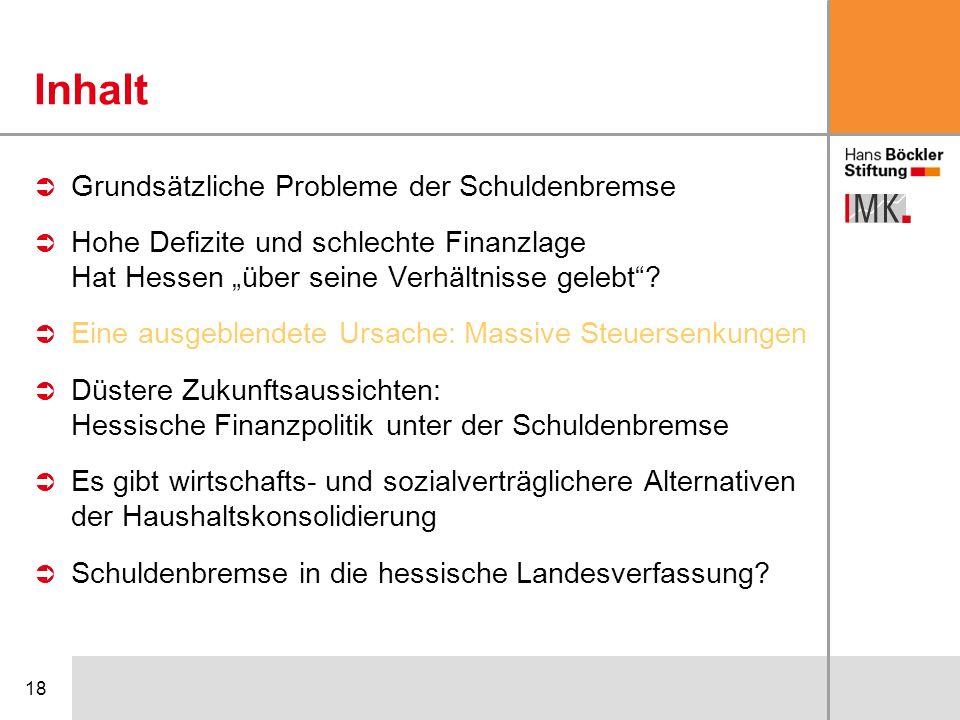 18 Grundsätzliche Probleme der Schuldenbremse Hohe Defizite und schlechte Finanzlage Hat Hessen über seine Verhältnisse gelebt? Eine ausgeblendete Urs
