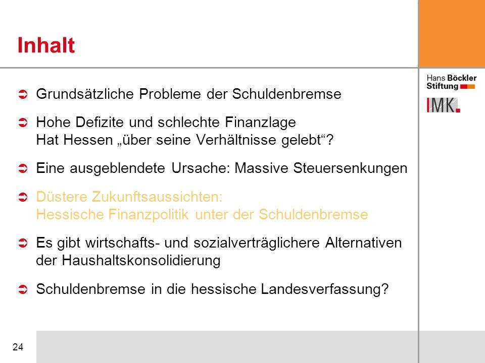 24 Grundsätzliche Probleme der Schuldenbremse Hohe Defizite und schlechte Finanzlage Hat Hessen über seine Verhältnisse gelebt? Eine ausgeblendete Urs