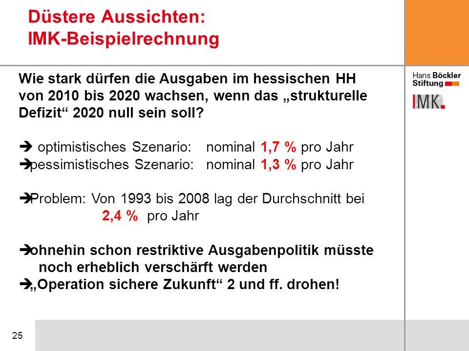 25 Düstere Aussichten: IMK-Beispielrechnung Wie stark dürfen die Ausgaben im hessischen HH von 2010 bis 2020 wachsen, wenn das strukturelle Defizit 20