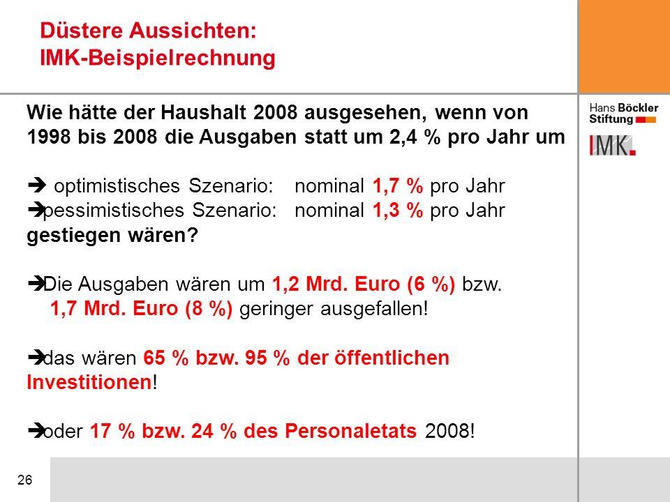 26 Düstere Aussichten: IMK-Beispielrechnung Wie hätte der Haushalt 2008 ausgesehen, wenn von 1998 bis 2008 die Ausgaben statt um 2,4 % pro Jahr um opt