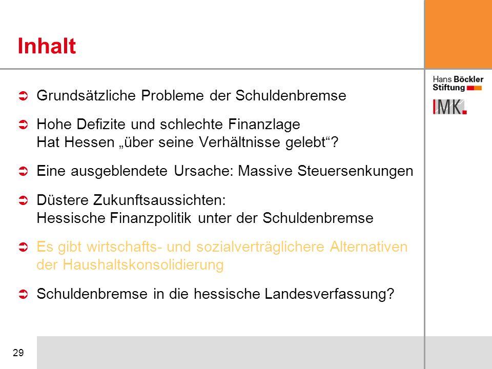 29 Grundsätzliche Probleme der Schuldenbremse Hohe Defizite und schlechte Finanzlage Hat Hessen über seine Verhältnisse gelebt? Eine ausgeblendete Urs