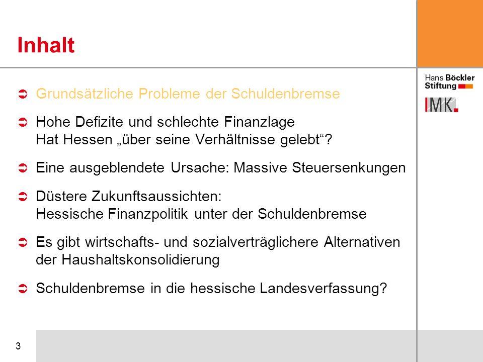 24 Grundsätzliche Probleme der Schuldenbremse Hohe Defizite und schlechte Finanzlage Hat Hessen über seine Verhältnisse gelebt.