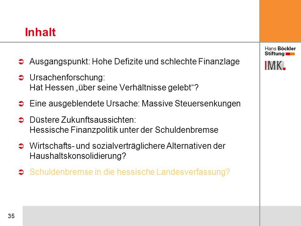 35 Ausgangspunkt: Hohe Defizite und schlechte Finanzlage Ursachenforschung: Hat Hessen über seine Verhältnisse gelebt? Eine ausgeblendete Ursache: Mas